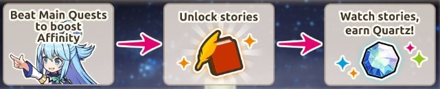 knosuba stories guide