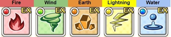elemental weaknesses konosuba fd1